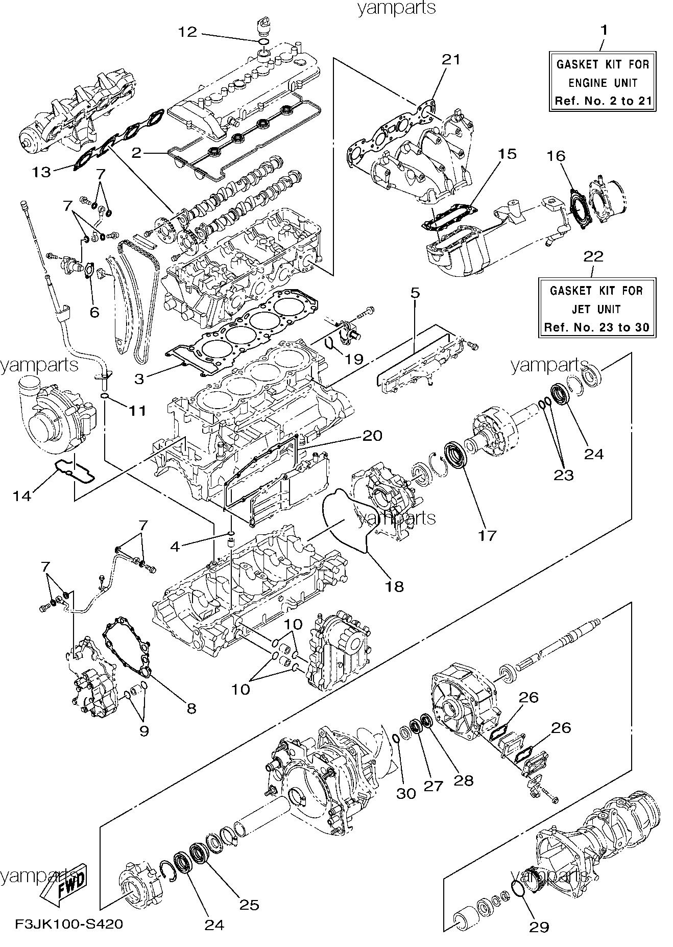 Комплекты ремонтные (мотора и водомета)
