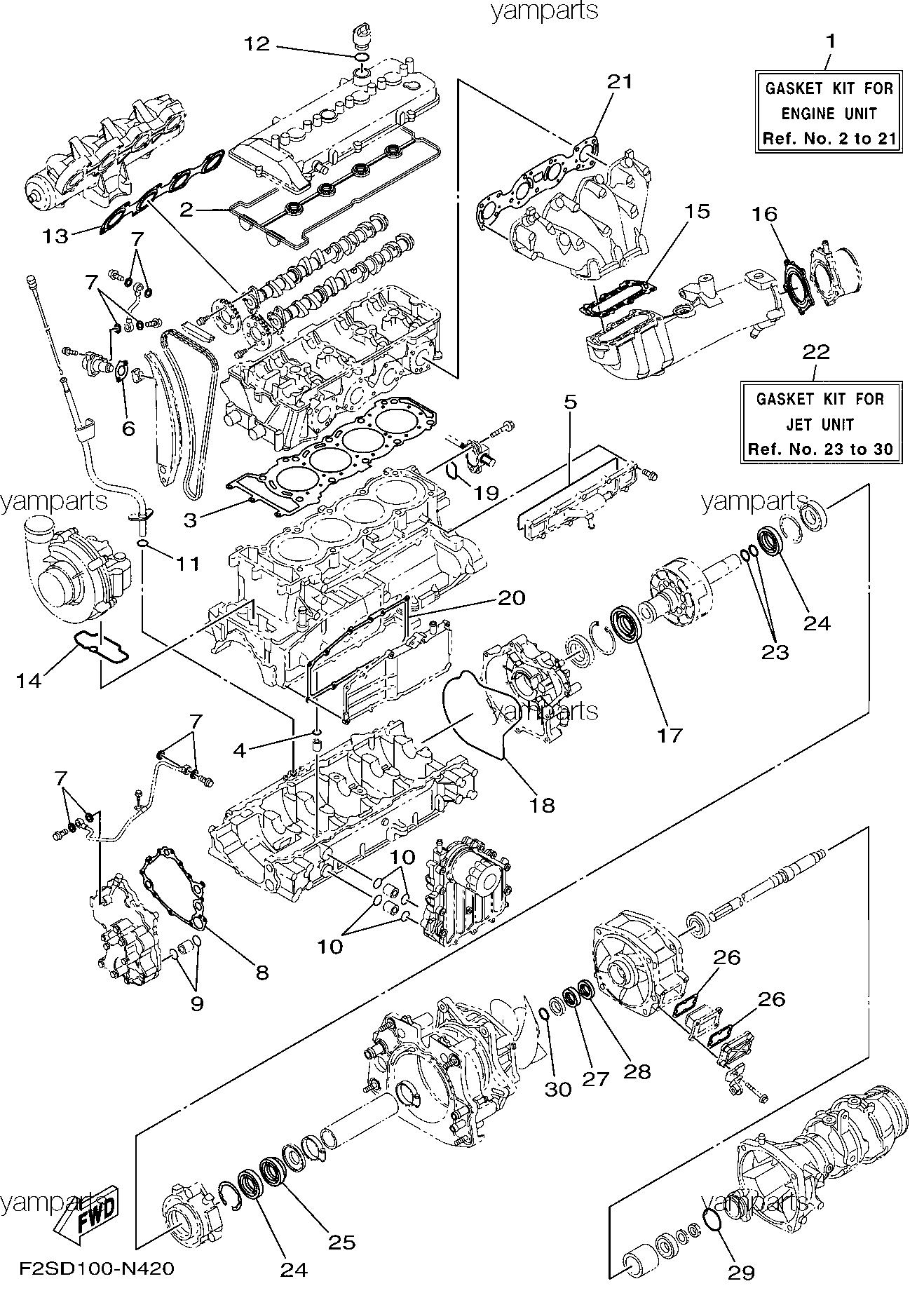 Комплекты ремонтные (мотора и водомёта)