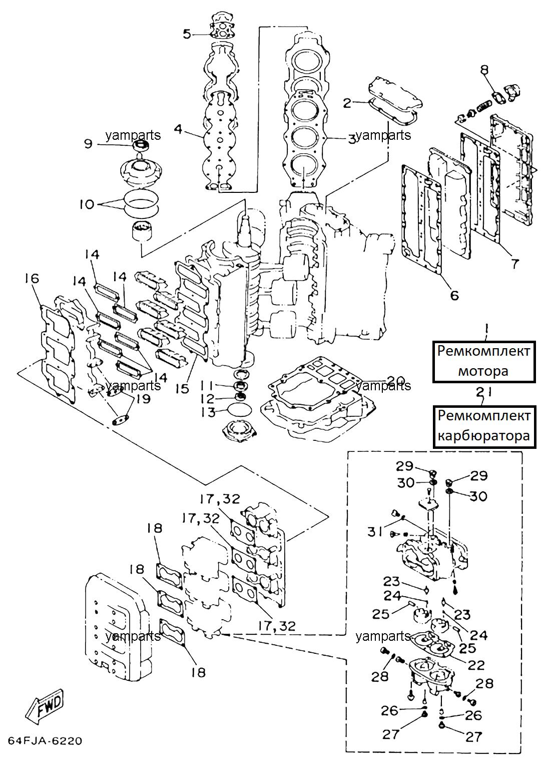 Комплекты ремонтные (мотора и карбюратора)